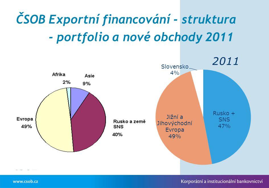 - portfolio a nové obchody 2011