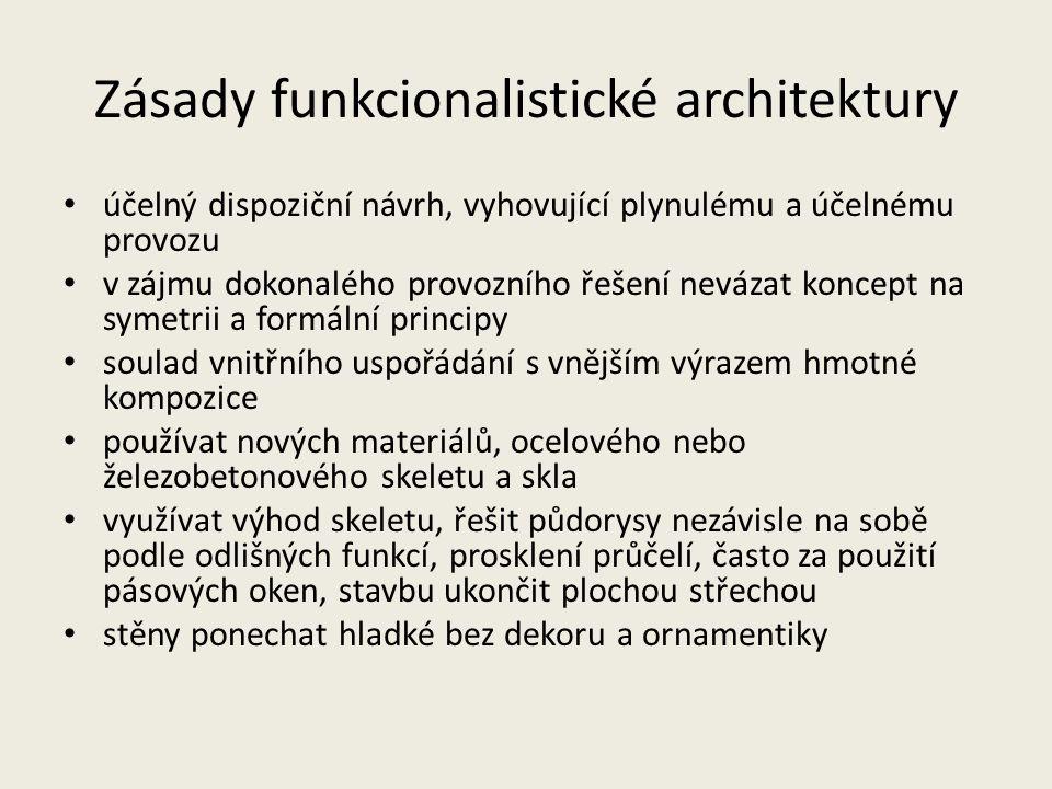 Zásady funkcionalistické architektury