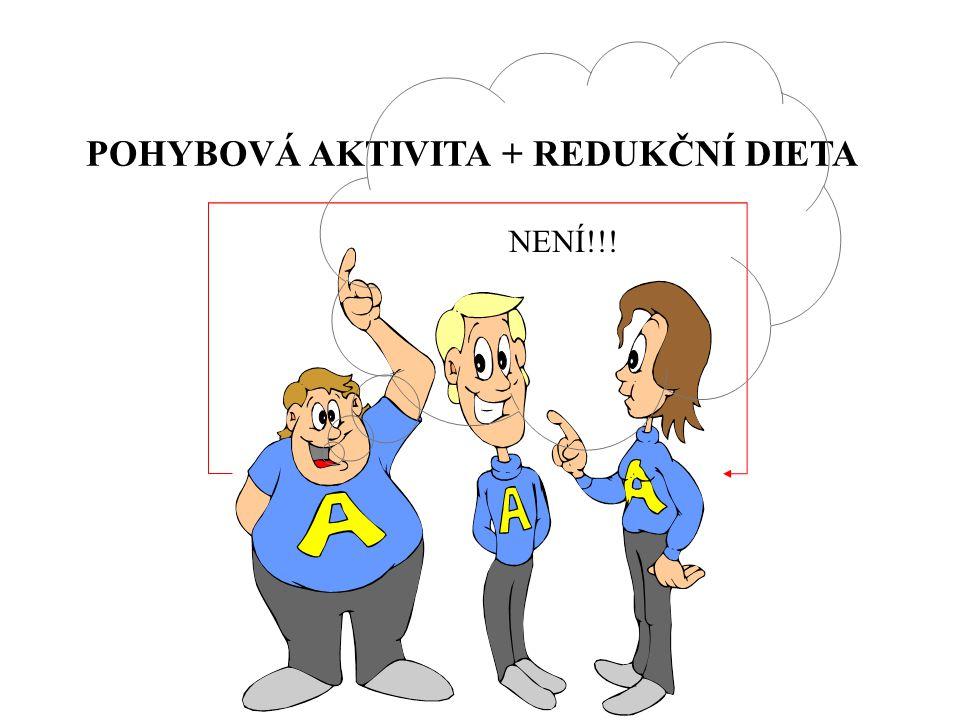 POHYBOVÁ AKTIVITA + REDUKČNÍ DIETA