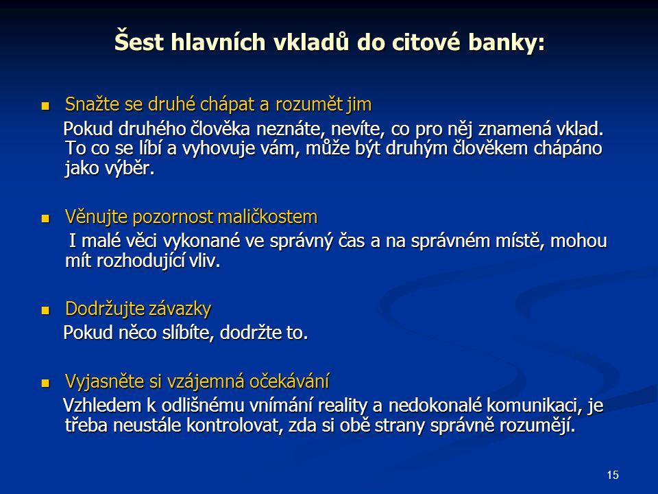 Šest hlavních vkladů do citové banky: