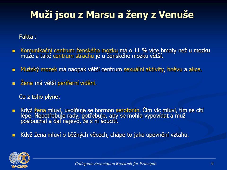 Muži jsou z Marsu a ženy z Venuše