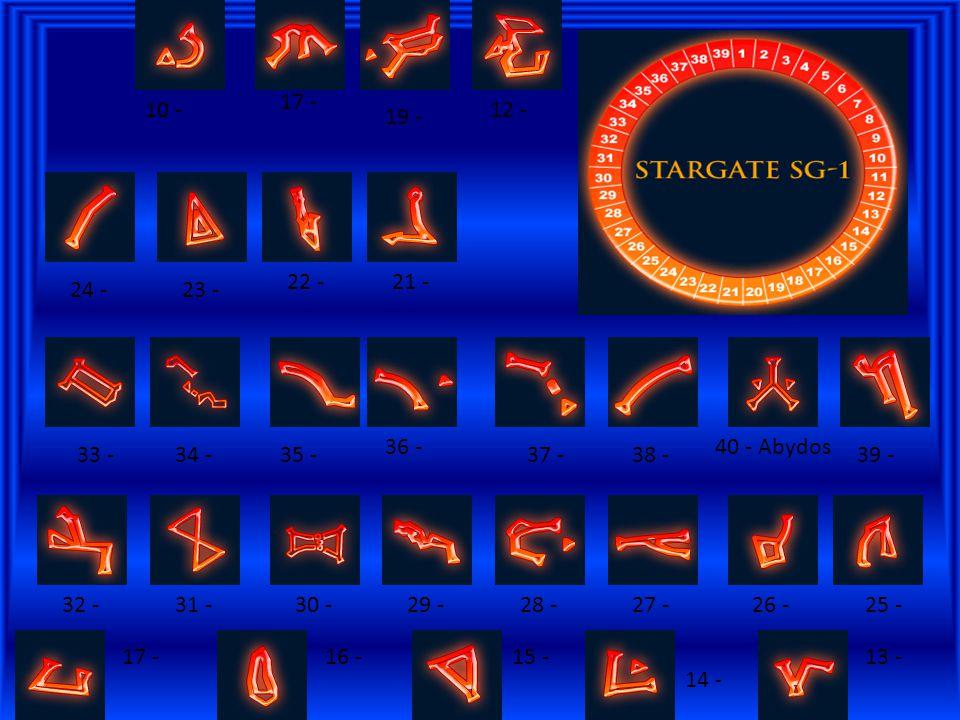 1 - Earth 2 - Crater. 3 - Virgo. 4 - Bootes. 5 - Centaurus. Symbol Země. Pohár. Panna. Honák.