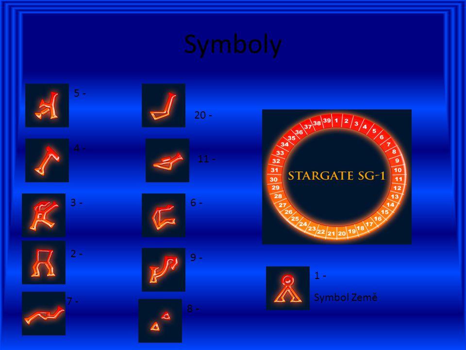 Symboly 5 - 20 - 4 - 11 - 3 - 6 - 2 - 9 - 1 - Symbol Země 7 - 8 -