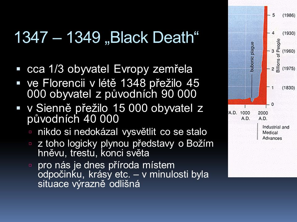 """1347 – 1349 """"Black Death cca 1/3 obyvatel Evropy zemřela"""