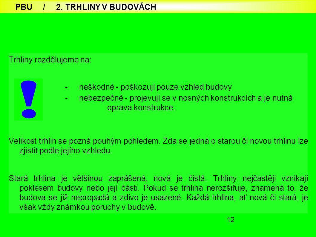 PBU / 2. TRHLINY V BUDOVÁCH
