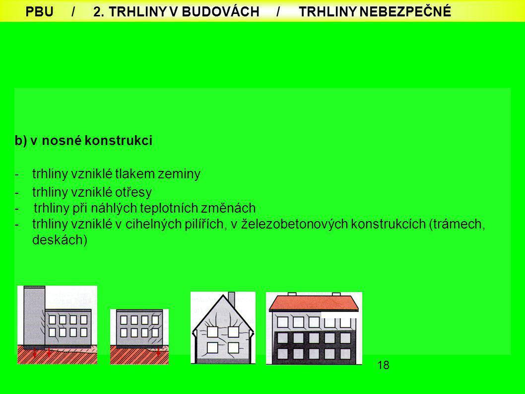 PBU / 2. TRHLINY V BUDOVÁCH / TRHLINY NEBEZPEČNÉ