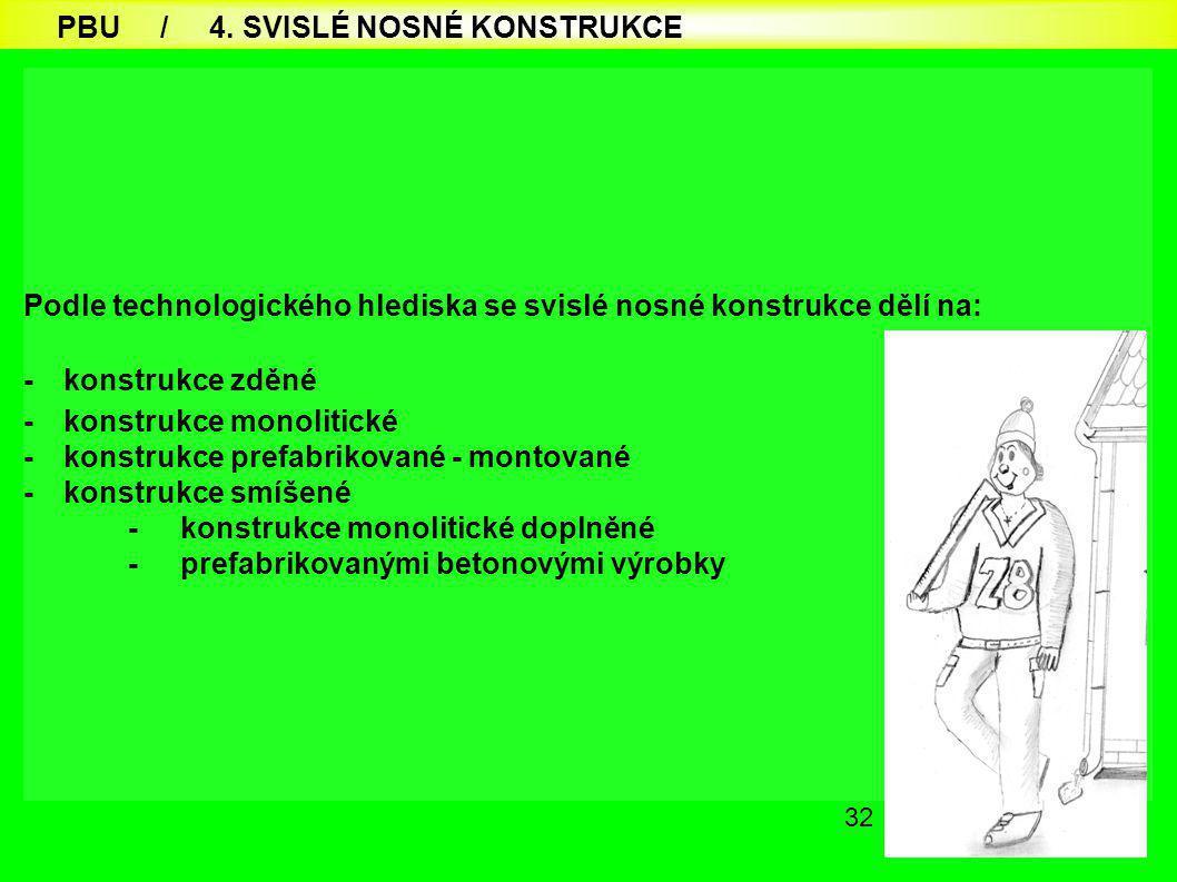 PBU / 4. SVISLÉ NOSNÉ KONSTRUKCE