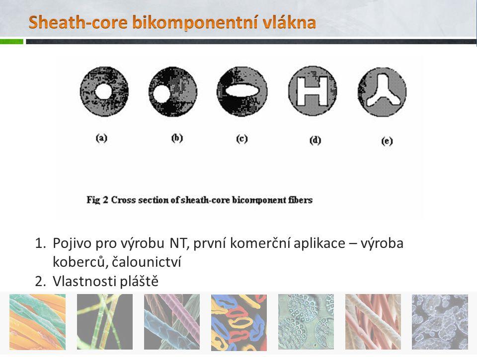 Sheath-core bikomponentní vlákna
