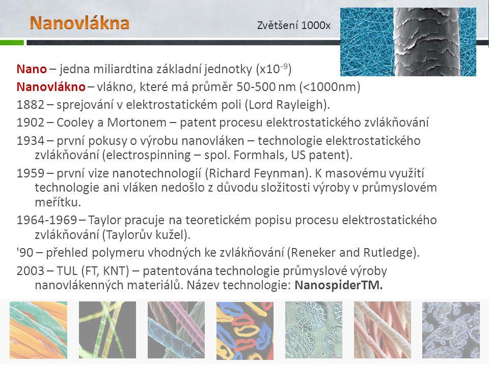 Nanovlákna Zvětšení 1000x.