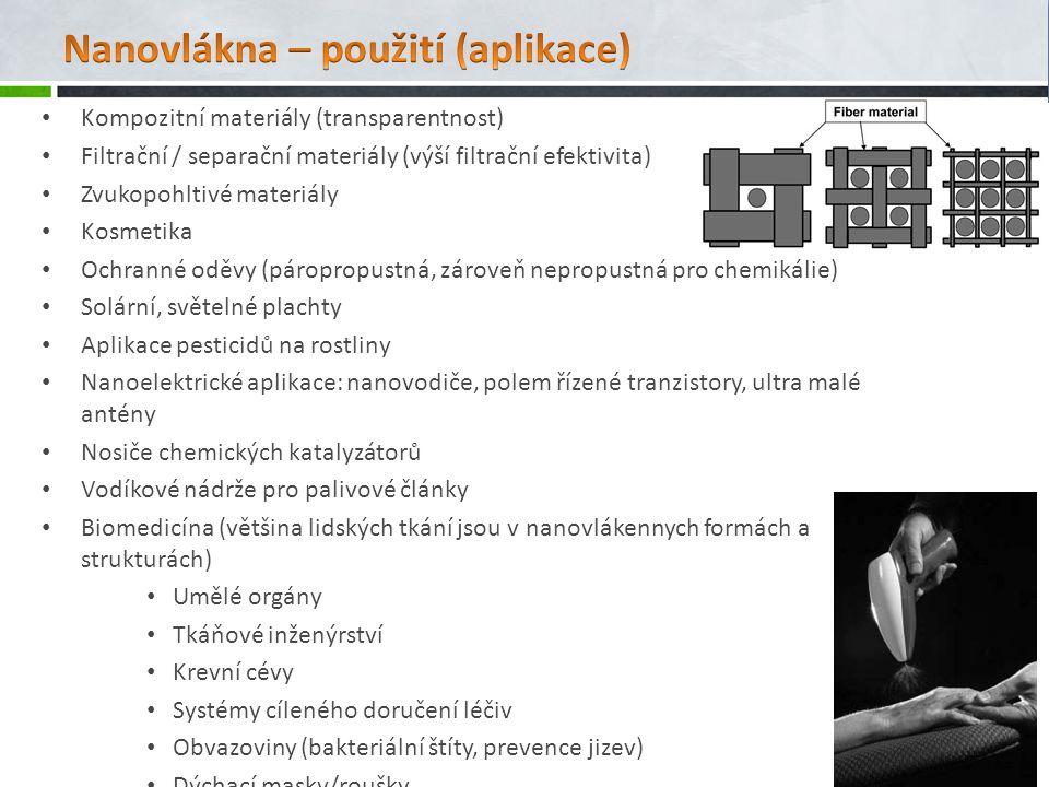 Nanovlákna – použití (aplikace)