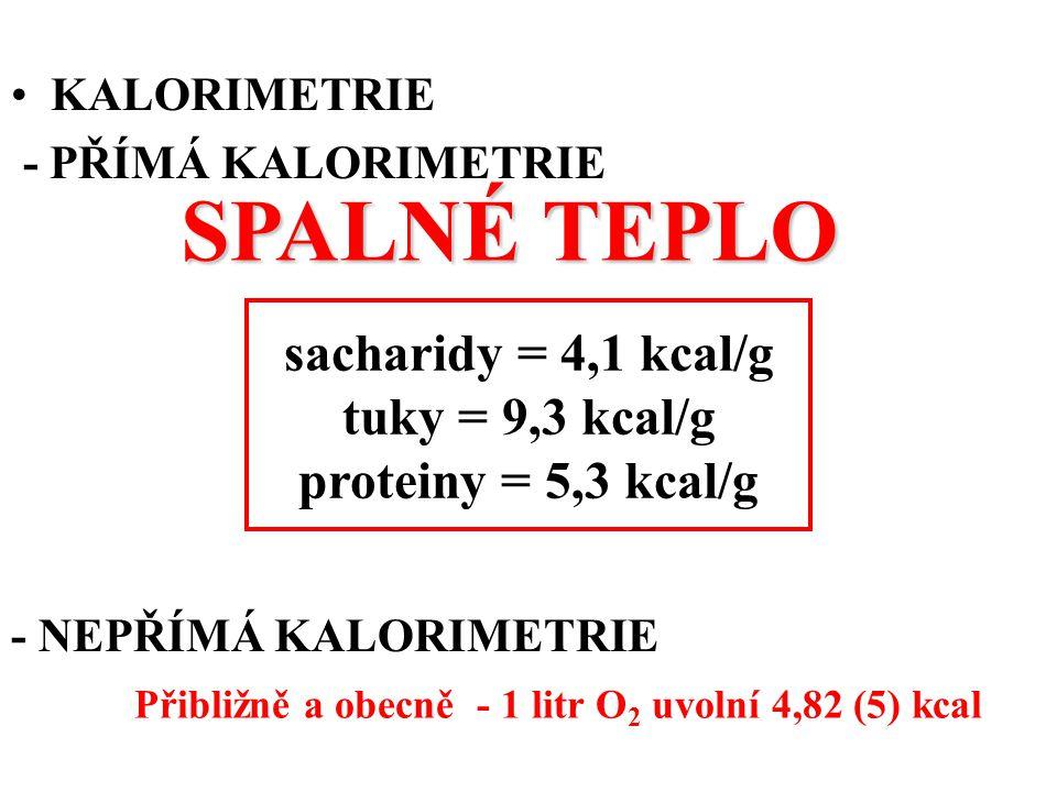SPALNÉ TEPLO sacharidy = 4,1 kcal/g tuky = 9,3 kcal/g