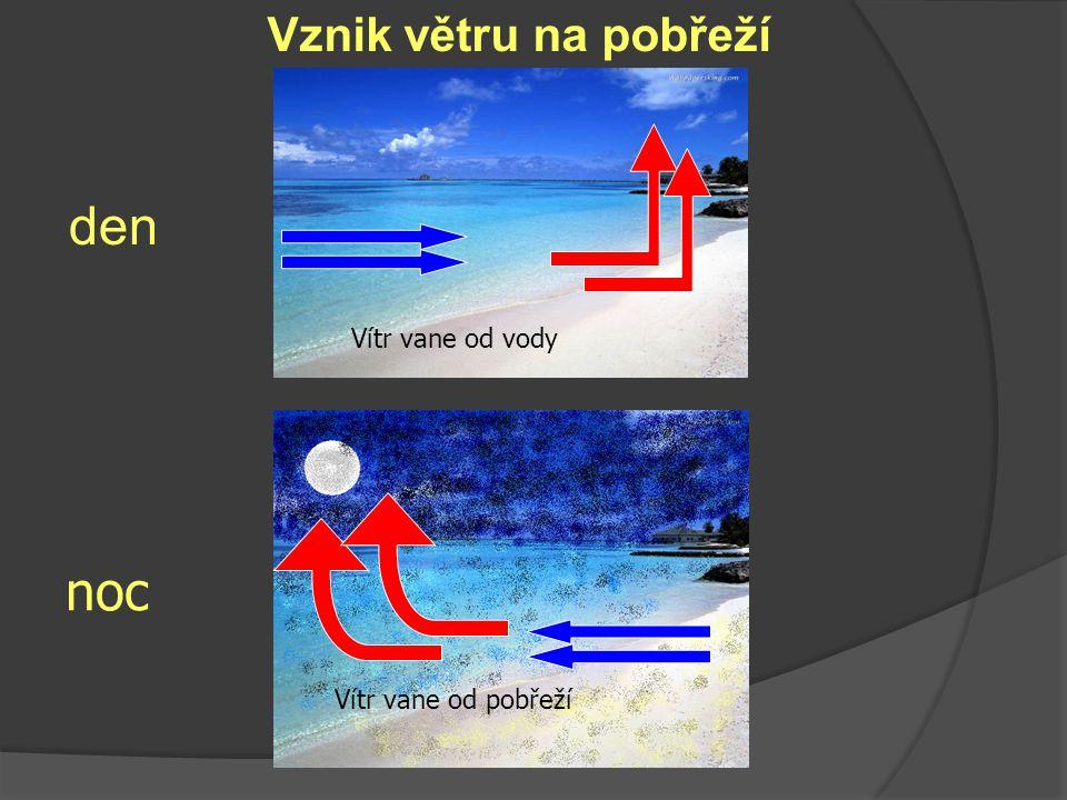 Vznik větru na pobřeží den Vítr vane od vody noc Vítr vane od pobřeží