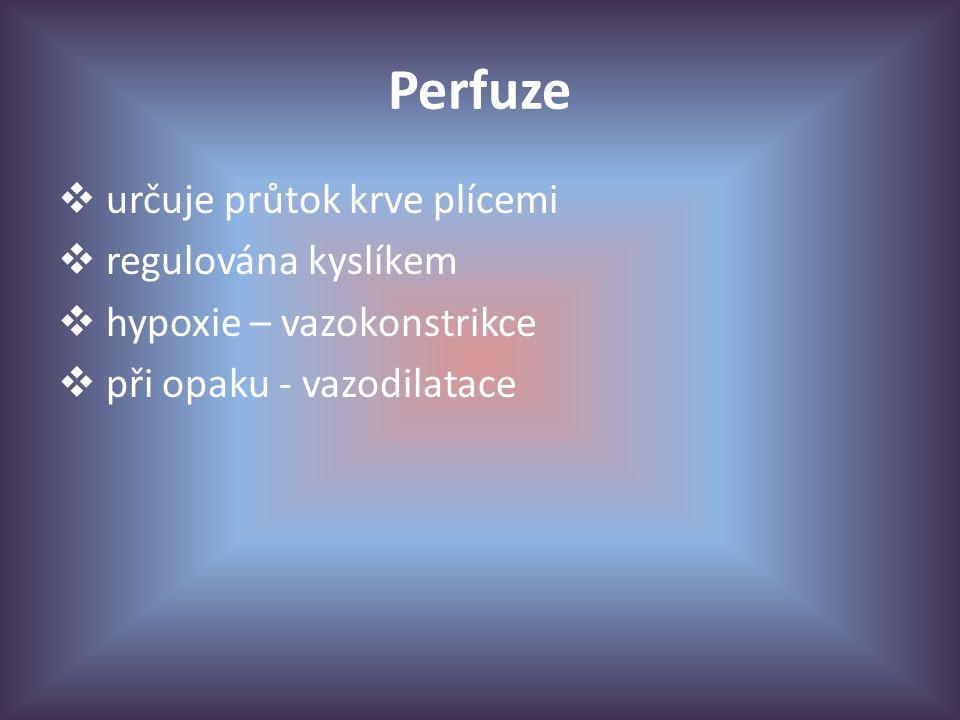 Perfuze určuje průtok krve plícemi regulována kyslíkem
