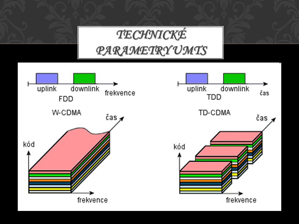 Technické parametry UMTS