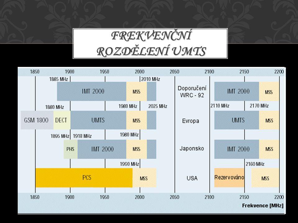 Frekvenční rozdělení UMTS