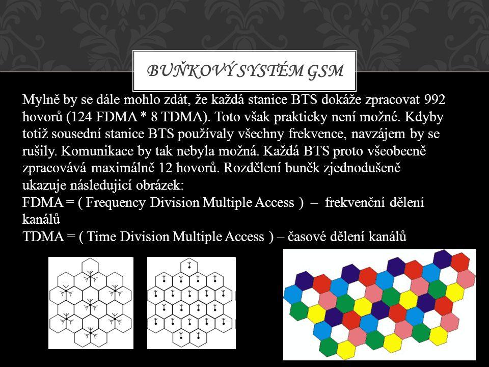 BUŇKOVÝ SYSTÉM GSM