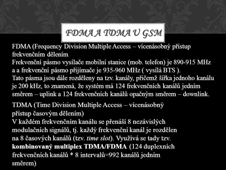 FDMA a TDMA u GSM FDMA (Frequency Division Multiple Access – vícenásobný přístup frekvenčním dělením.