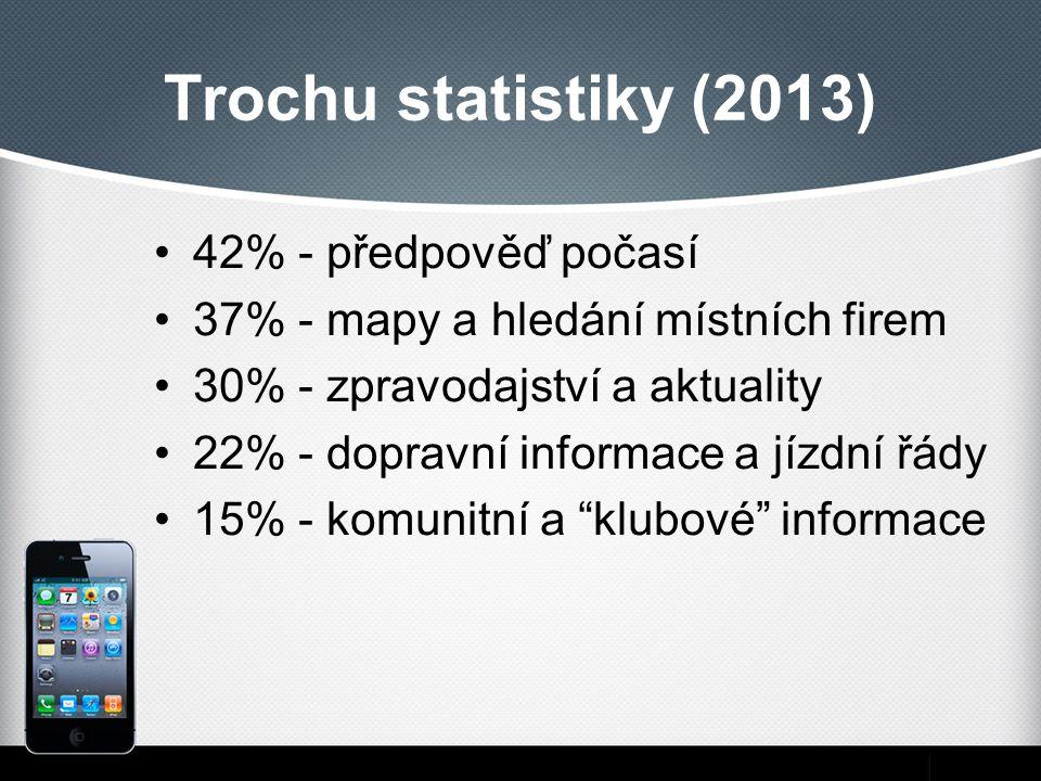 Trochu statistiky (2013) 42% - předpověď počasí