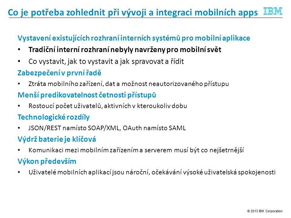 Co je potřeba zohlednit při vývoji a integraci mobilních apps