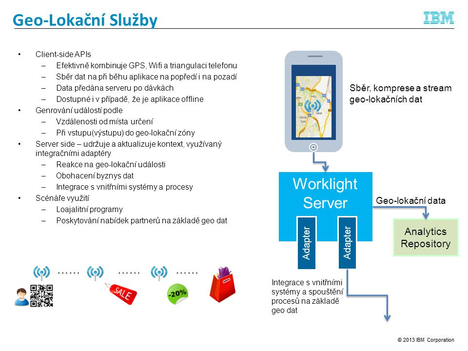 Geo-Lokační Služby Worklight Server …… Analytics Repository