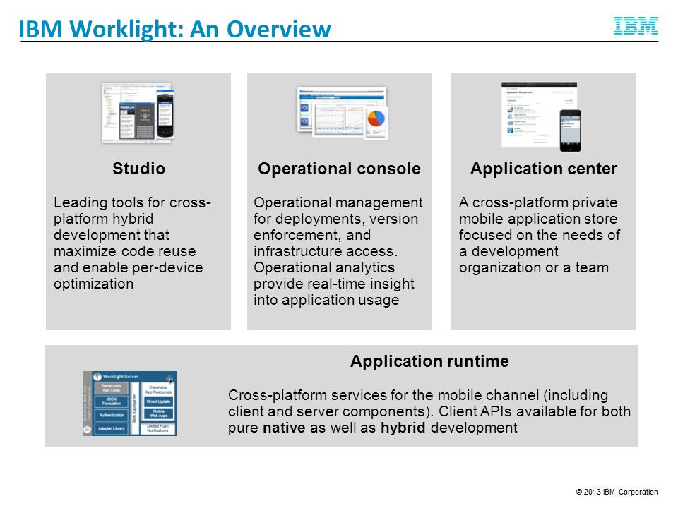 IBM Worklight: An Overview