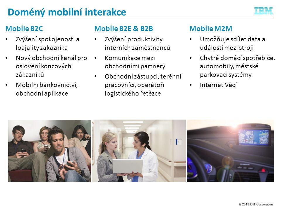 Doméný mobilní interakce