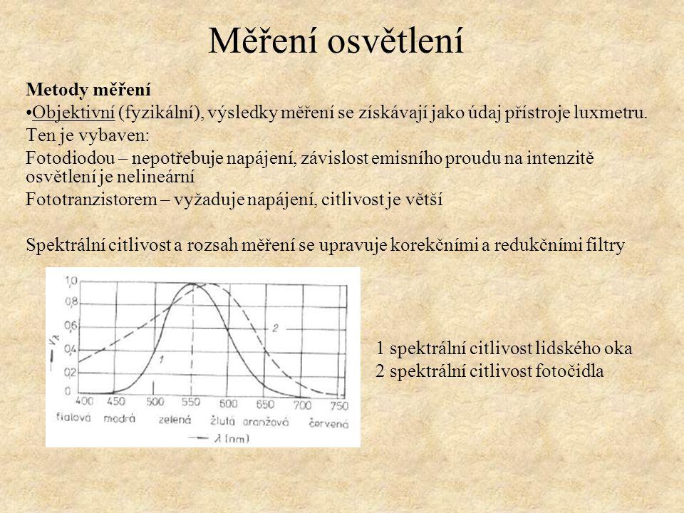 Měření osvětlení Metody měření