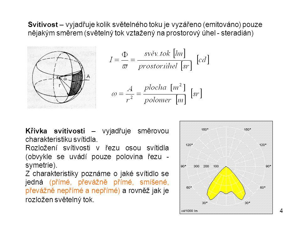 Svítivost – vyjadřuje kolik světelného toku je vyzářeno (emitováno) pouze nějakým směrem (světelný tok vztažený na prostorový úhel - steradián)