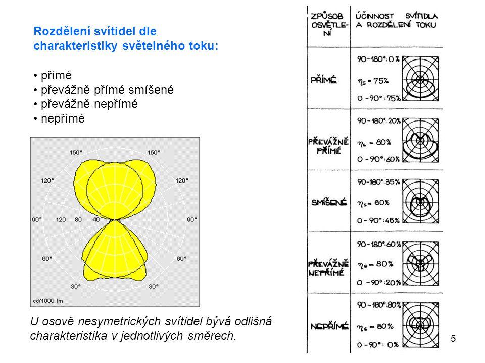 Rozdělení svítidel dle charakteristiky světelného toku: