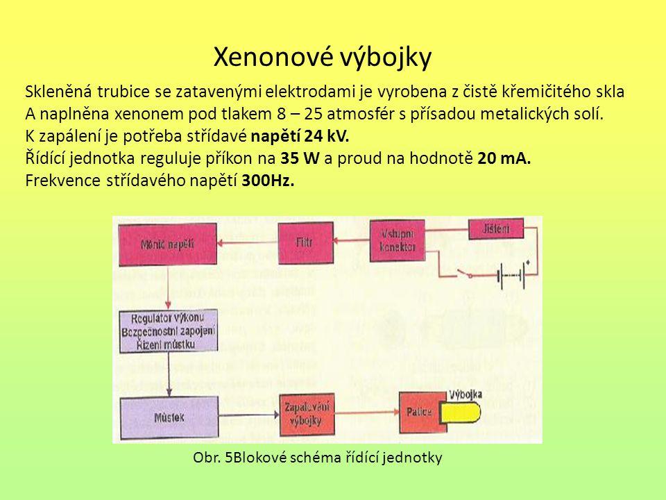 Xenonové výbojky Skleněná trubice se zatavenými elektrodami je vyrobena z čistě křemičitého skla.