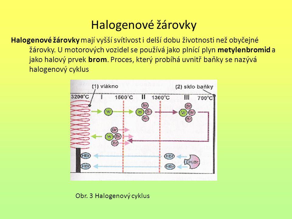 Halogenové žárovky Halogenové žárovky mají vyšší svítivost i delší dobu životnosti než obyčejné.
