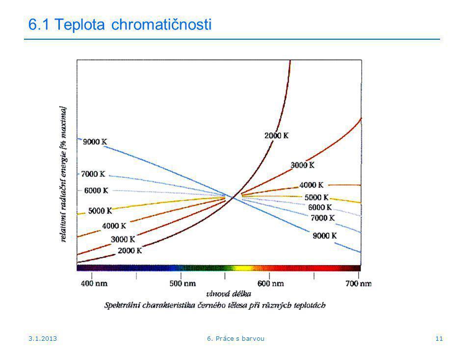 6.1 Teplota chromatičnosti