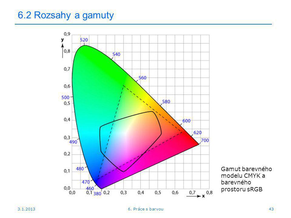 6.2 Rozsahy a gamuty Gamut barevného modelu CMYK a barevného prostoru sRGB.