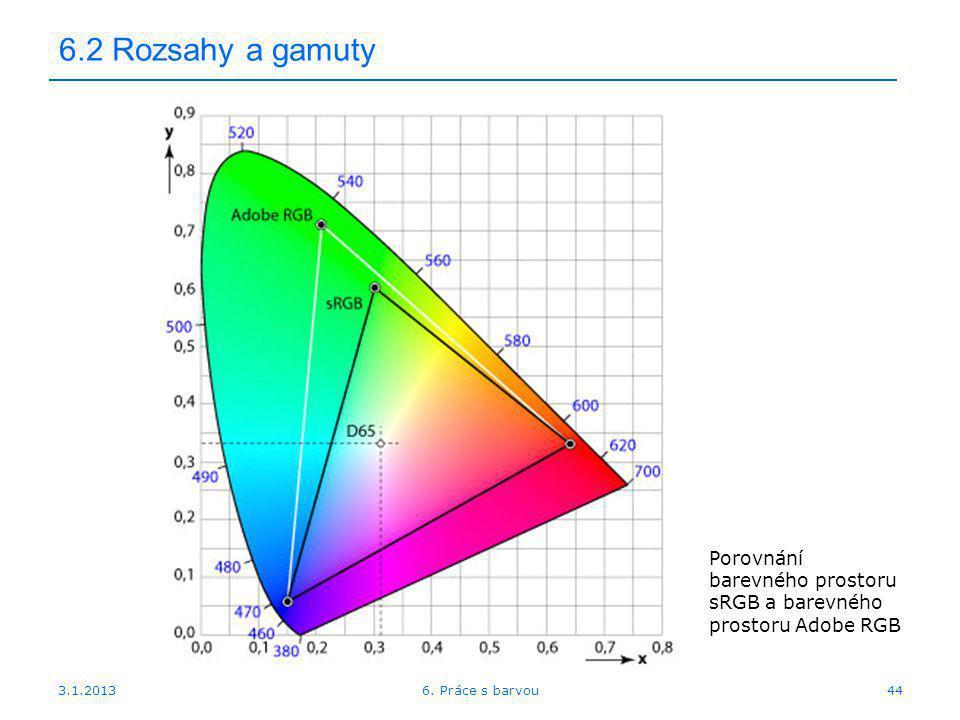 6.2 Rozsahy a gamuty Porovnání barevného prostoru sRGB a barevného prostoru Adobe RGB.
