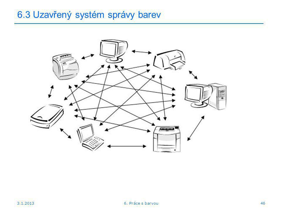 6.3 Uzavřený systém správy barev