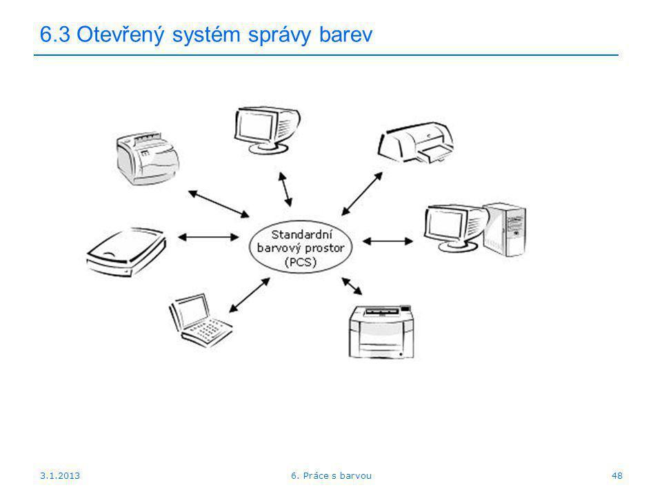 6.3 Otevřený systém správy barev