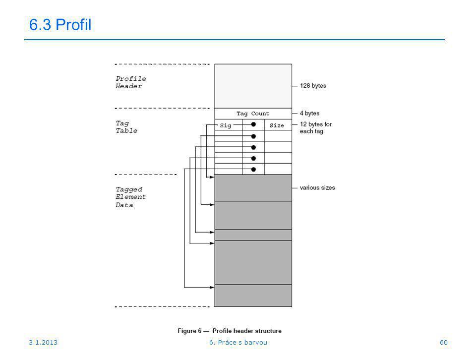 6.3 Profil 3.1.2013 6. Práce s barvou