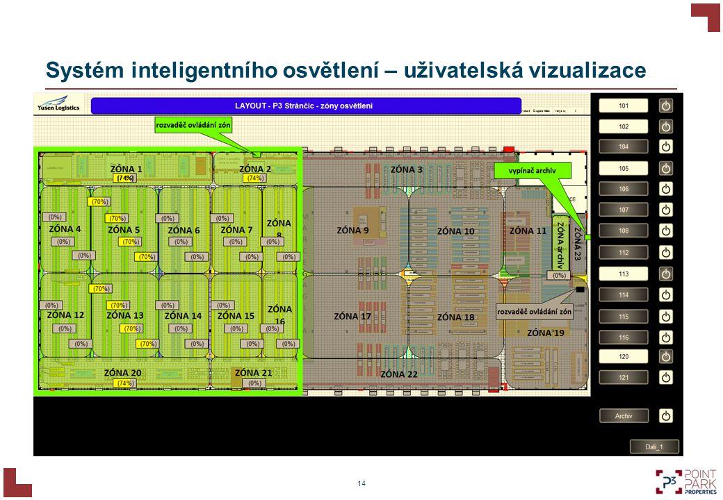 Agenda 4 2 PointPark Prague D1, hala DCD 1 8