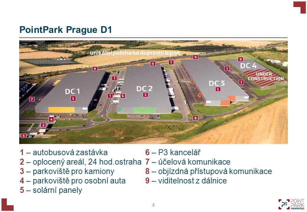 PointPark Prague D1, budova DCD (realizace 1.fáze)