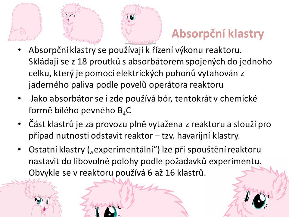 Absorpční klastry