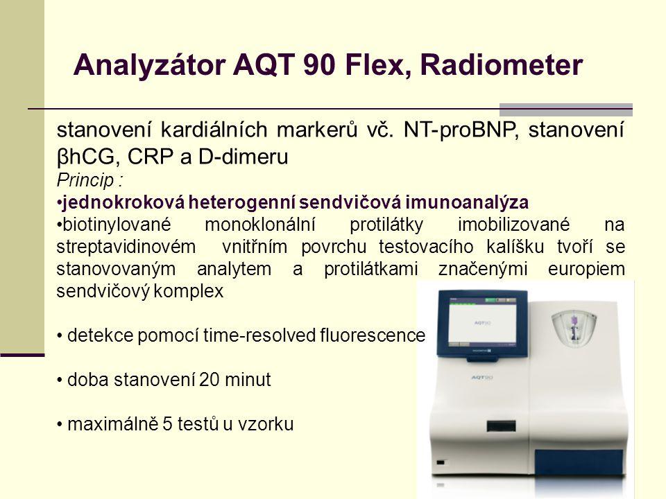 Analyzátor AQT 90 Flex, Radiometer