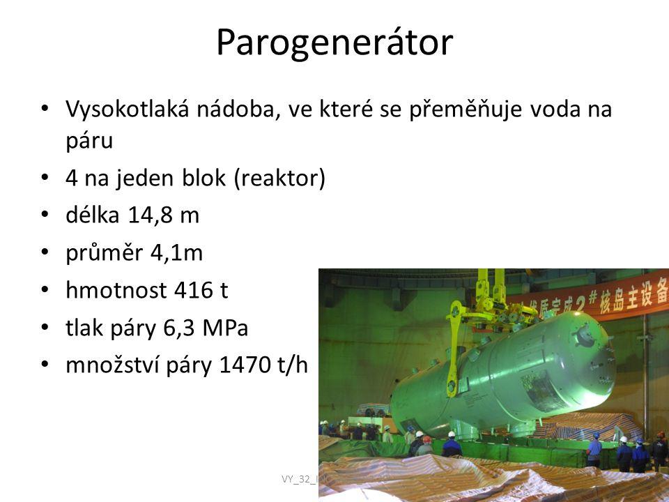 Parogenerátor Vysokotlaká nádoba, ve které se přeměňuje voda na páru
