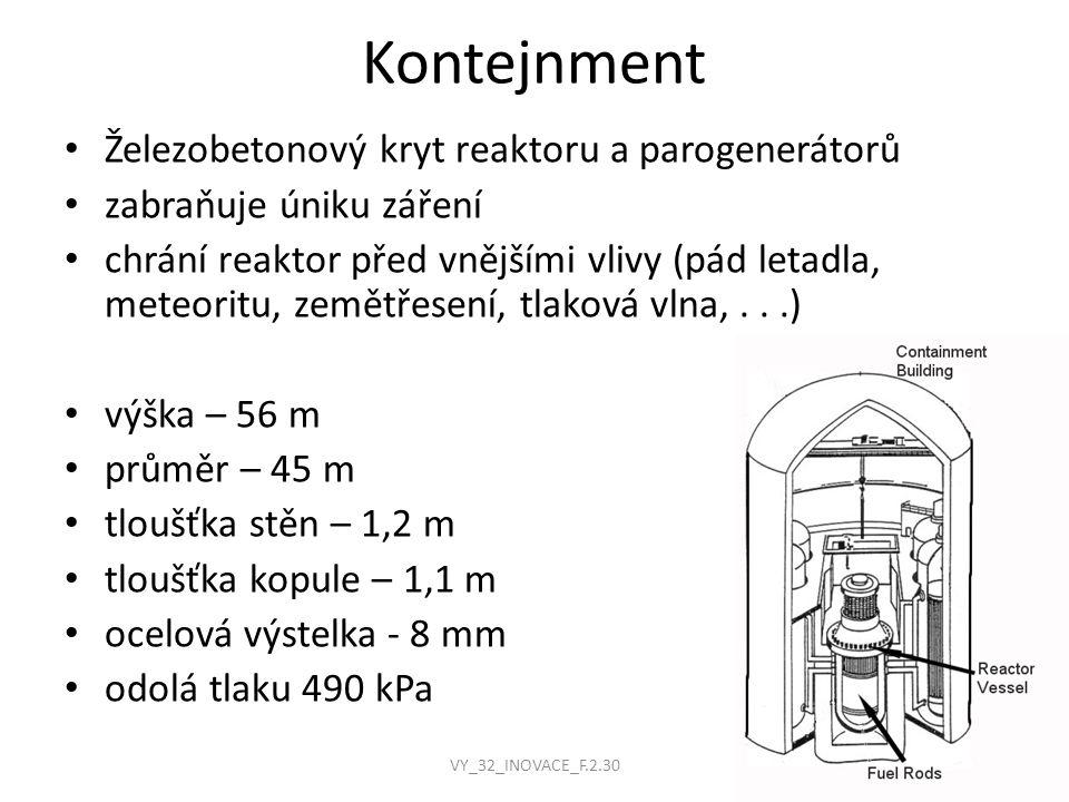Kontejnment Železobetonový kryt reaktoru a parogenerátorů