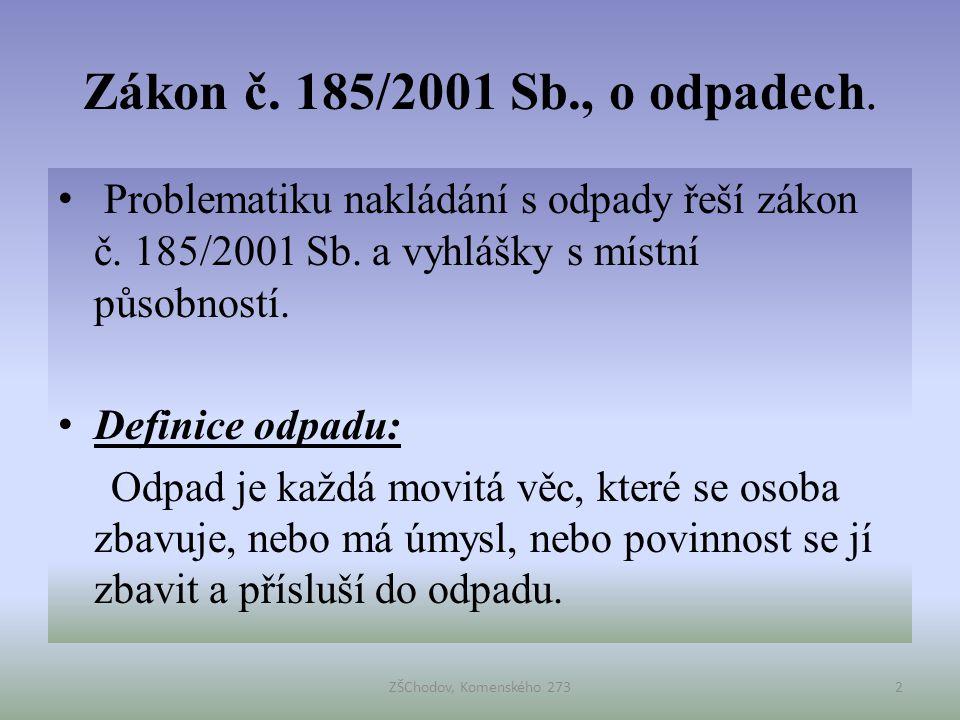 Zákon č. 185/2001 Sb., o odpadech. Problematiku nakládání s odpady řeší zákon č. 185/2001 Sb. a vyhlášky s místní působností.