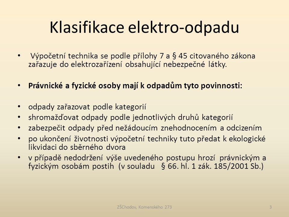 Klasifikace elektro-odpadu