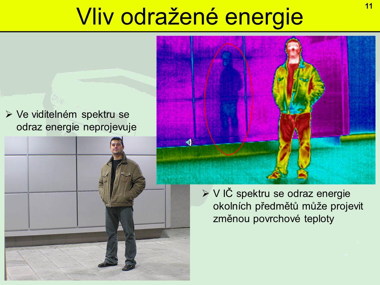 Vliv odražené energie 11. Ve viditelném spektru se odraz energie neprojevuje.