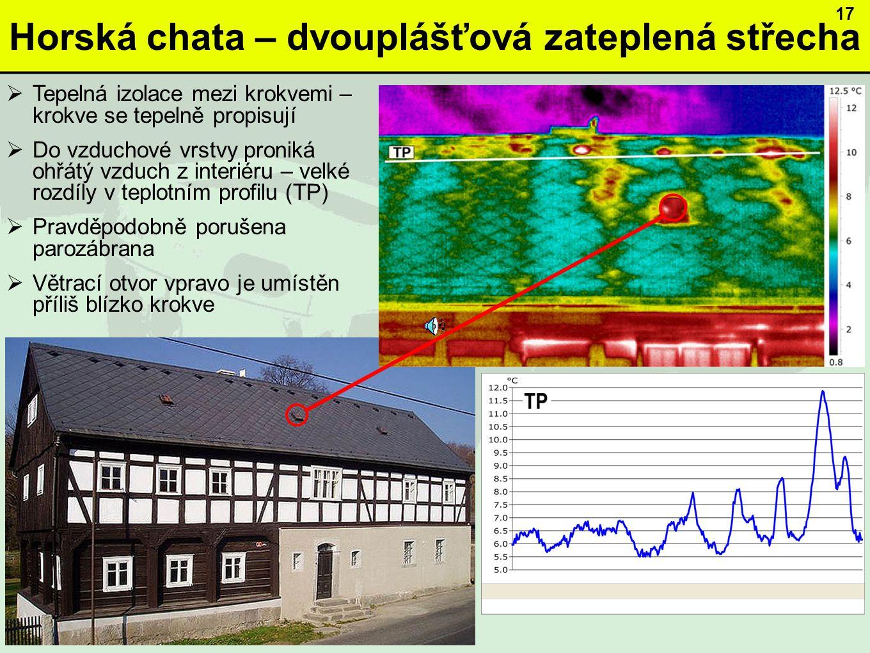 Horská chata – dvouplášťová zateplená střecha