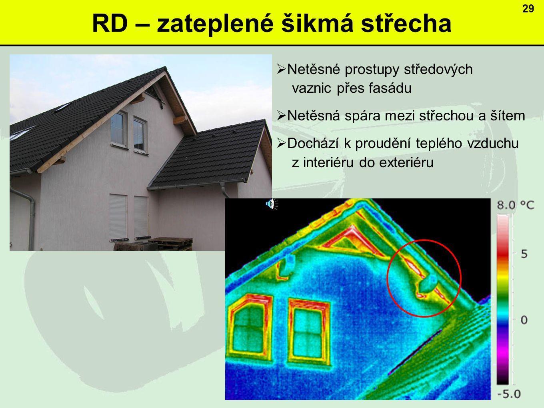 RD – zateplené šikmá střecha