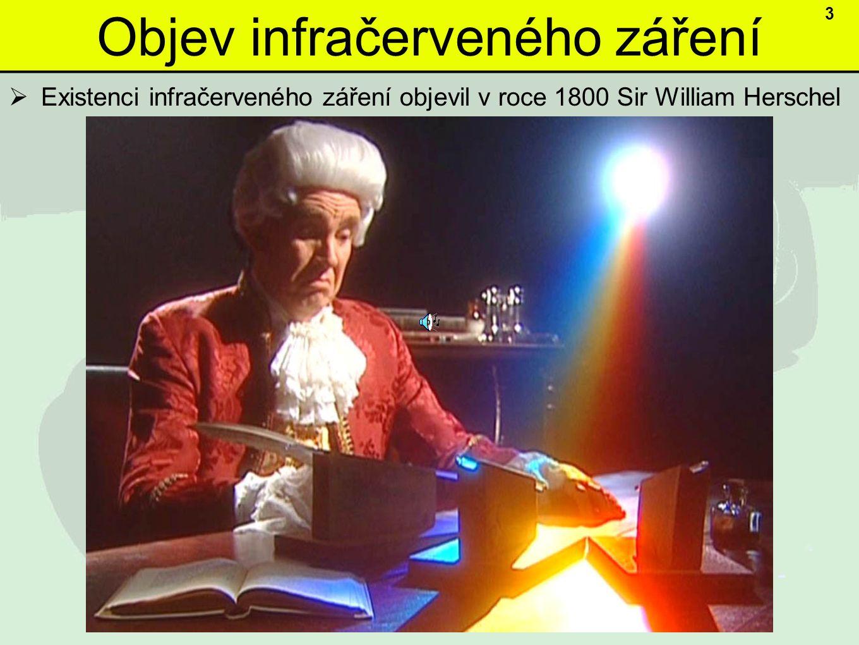 Objev infračerveného záření