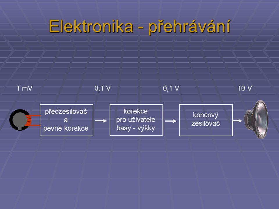 Elektronika - přehrávání